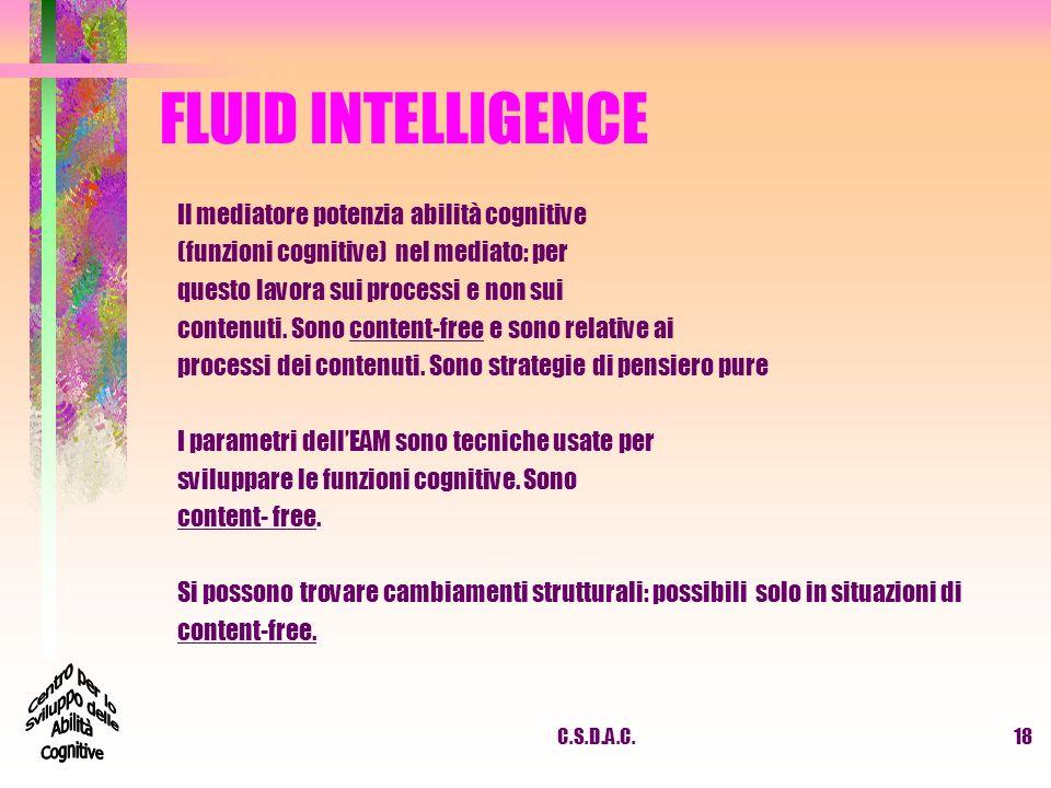 C.S.D.A.C.18 FLUID INTELLIGENCE Il mediatore potenzia abilità cognitive (funzioni cognitive) nel mediato: per questo lavora sui processi e non sui con