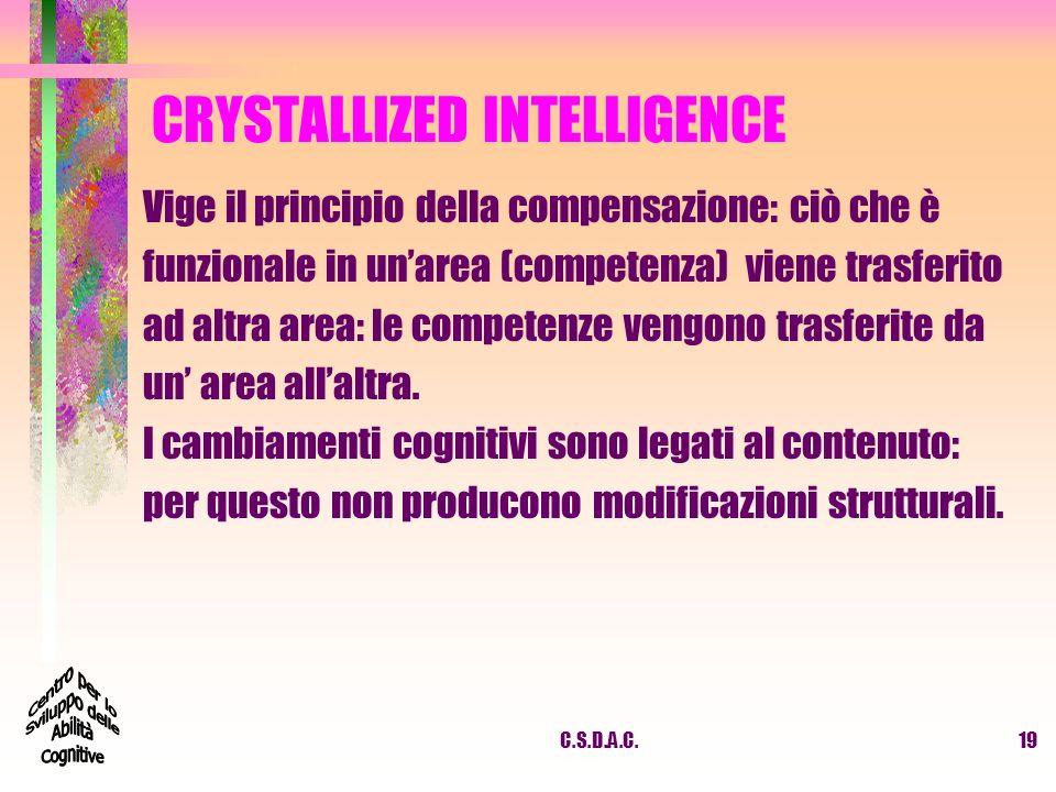 C.S.D.A.C.19 CRYSTALLIZED INTELLIGENCE Vige il principio della compensazione: ciò che è funzionale in unarea (competenza) viene trasferito ad altra ar
