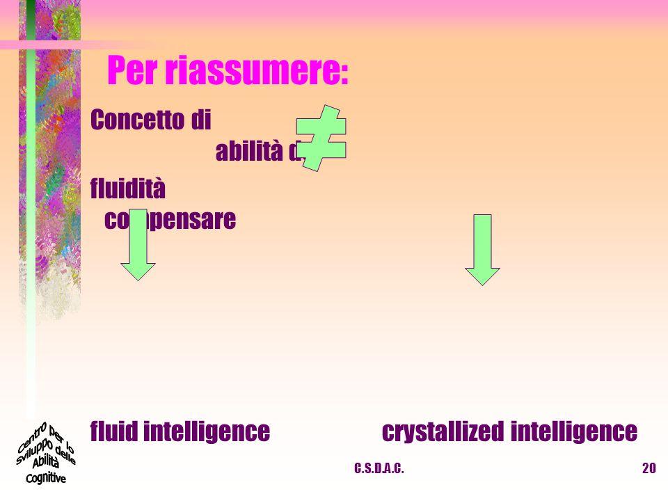 C.S.D.A.C.20 Per riassumere: Concetto di abilità del fluidità compensare fluid intelligence crystallized intelligence