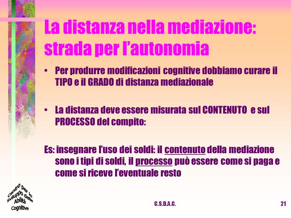 La distanza nella mediazione: strada per lautonomia Per produrre modificazioni cognitive dobbiamo curare il TIPO e il GRADO di distanza mediazionale L