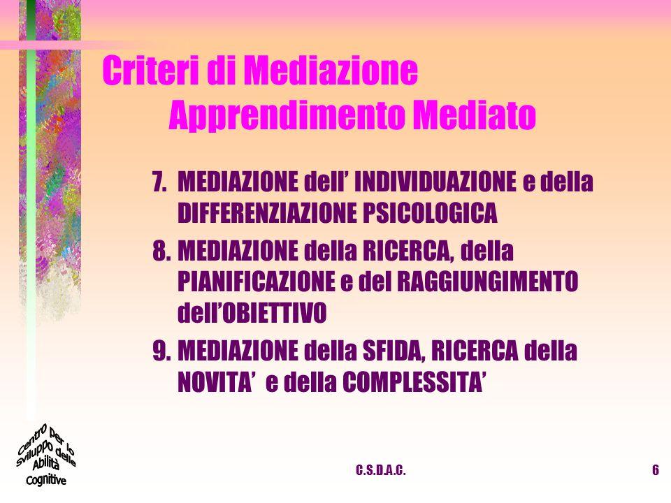 C.S.D.A.C.7 Criteri di Mediazione Apprendimento Mediato 10.MEDIAZIONE del CAMBIAMENTO o dell ESSERE UMANO COME ENTITA MUTEVOLE 11.MEDIAZIONE dell ALTERNATIVA OTTIMISTICA 12.
