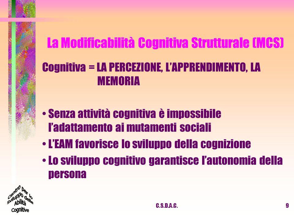 C.S.D.A.C.10 La Modificabilità Cognitiva Strutturale (MCS) Strutturale = RIGUARDA LA STRUTTURA PSICOLOGICA Distingue tra struttura psicologica e fisica Un cambiamento su una parte della struttura psicologica può influenzare le altri parti di essa E in grado di modificarsi Ha un energia autostimolante e autoperpetrante Riguarda una modificazione a livello neurologico che genera il bisogno nella persona di usare le sue funzioni cognitive in modo efficiente