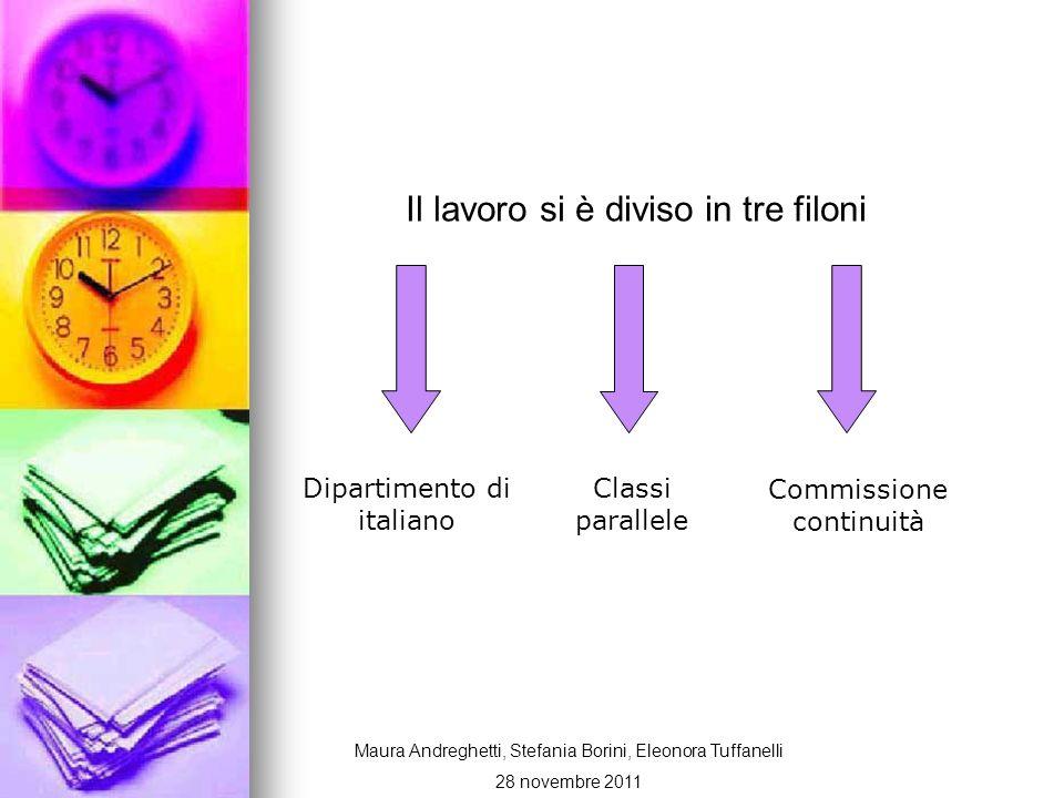 Il lavoro si è diviso in tre filoni Dipartimento di italiano Commissione continuità Classi parallele Maura Andreghetti, Stefania Borini, Eleonora Tuff