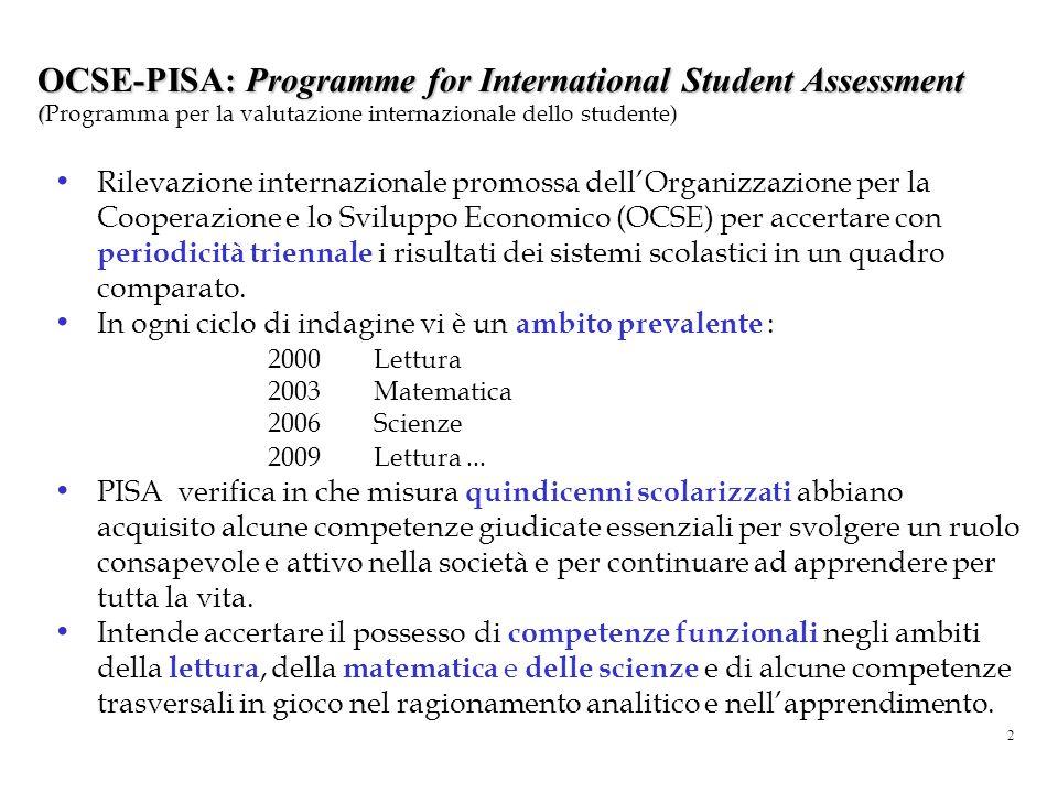 OCSE-PISA: Programme for International Student Assessment ( OCSE-PISA: Programme for International Student Assessment ( Programma per la valutazione internazionale dello studente) Rilevazione internazionale promossa dellOrganizzazione per la Cooperazione e lo Sviluppo Economico (OCSE) per accertare con periodicità triennale i risultati dei sistemi scolastici in un quadro comparato.