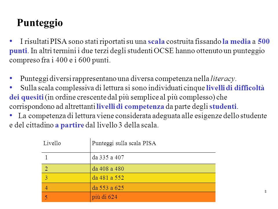 Punteggio I risultati PISA sono stati riportati su una scala costruita fissando la media a 500 punti.