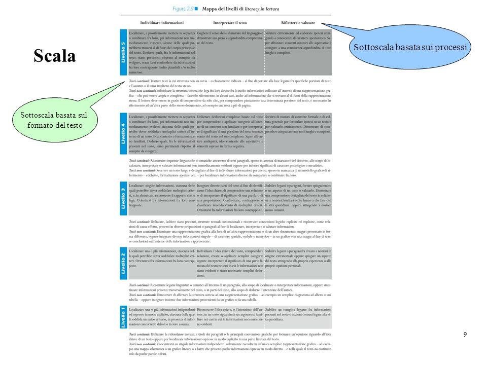 Scala Sottoscala basata sui processi Sottoscala basata sul formato del testo 9