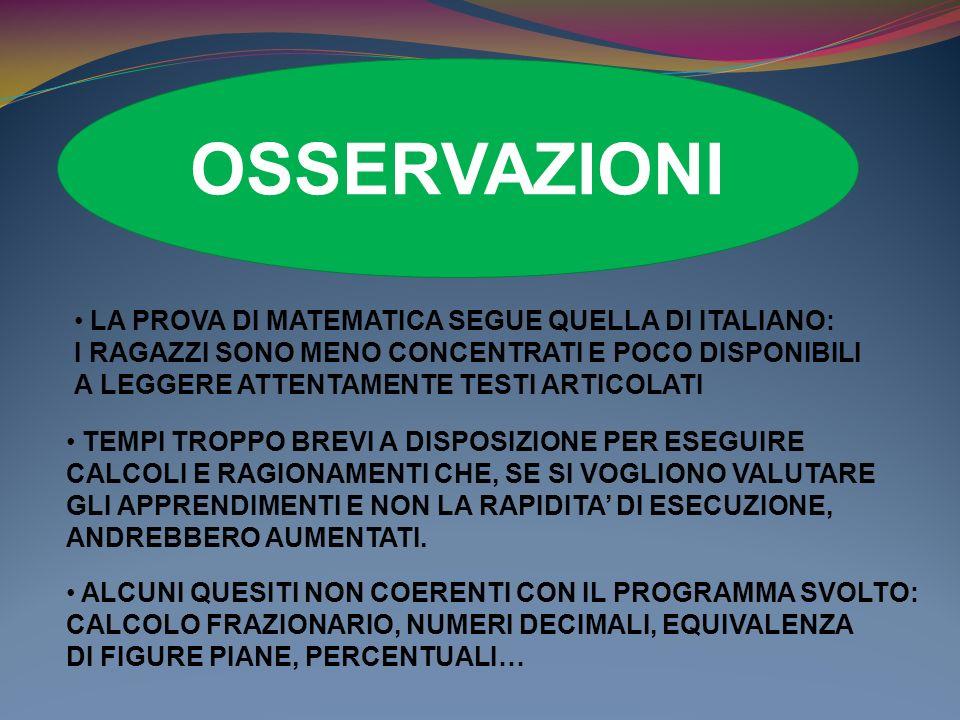 OSSERVAZIONI LA PROVA DI MATEMATICA SEGUE QUELLA DI ITALIANO: I RAGAZZI SONO MENO CONCENTRATI E POCO DISPONIBILI A LEGGERE ATTENTAMENTE TESTI ARTICOLA