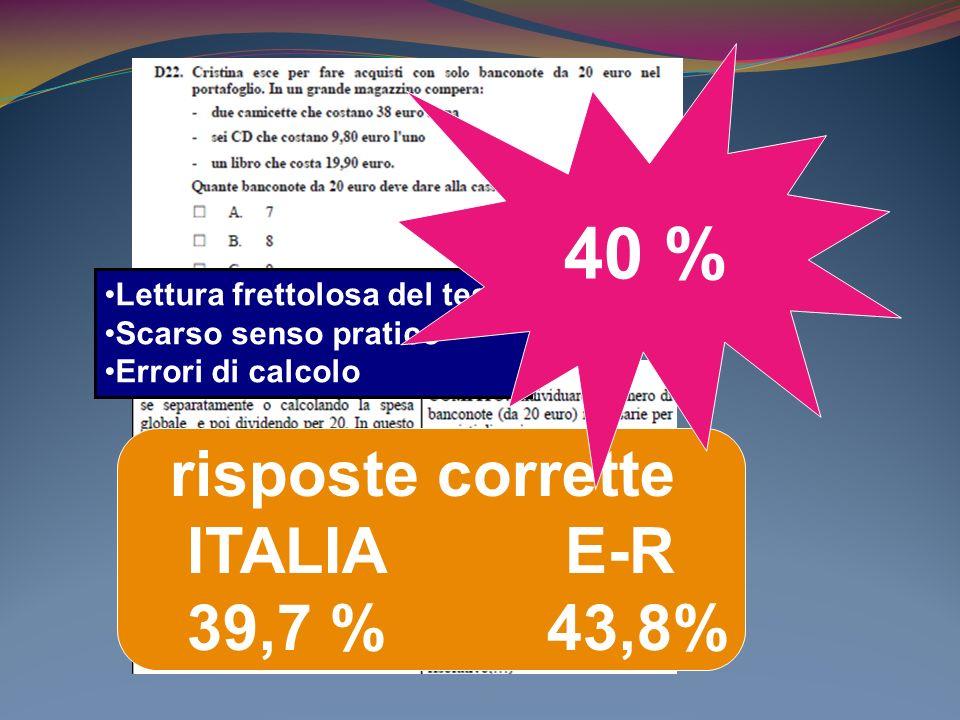 risposte corrette ITALIA E-R 39,7 % 43,8% Lettura frettolosa del testo Scarso senso pratico Errori di calcolo 40 %