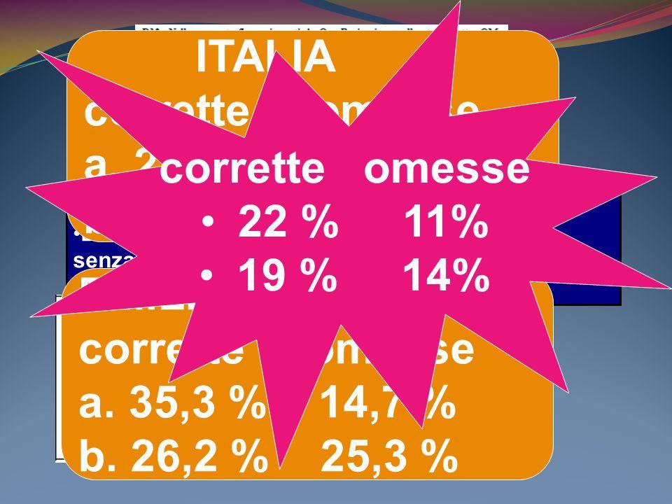 Mancanza di visione geometrica Difficoltà a valutare una misura angolare senza utilizzare uno strumento di misura adeguato ITALIA corrette omesse a. 2