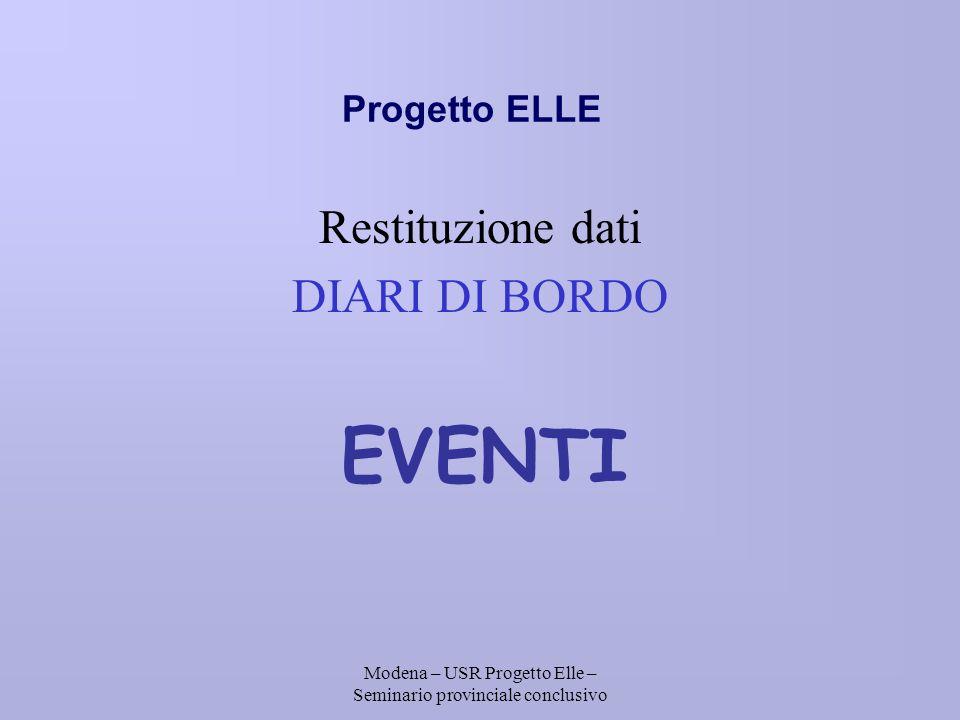 Modena – USR Progetto Elle – Seminario provinciale conclusivo Progetto ELLE Restituzione dati DIARI DI BORDO EVENTI