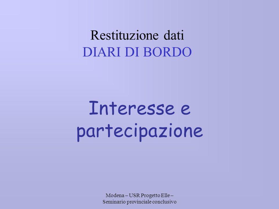 Modena – USR Progetto Elle – Seminario provinciale conclusivo Interesse e partecipazione Restituzione dati DIARI DI BORDO