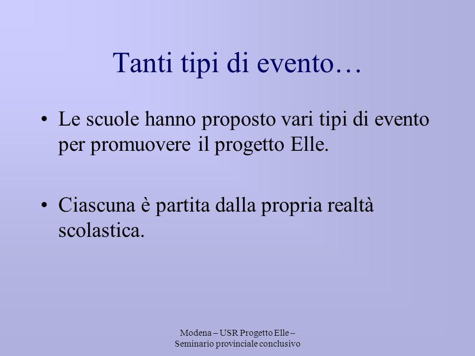 Modena – USR Progetto Elle – Seminario provinciale conclusivo Tanti tipi di evento… Le scuole hanno proposto vari tipi di evento per promuovere il progetto Elle.