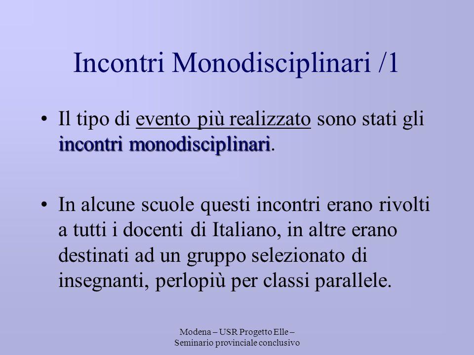 Modena – USR Progetto Elle – Seminario provinciale conclusivo Incontri Monodisciplinari /1 incontri monodisciplinariIl tipo di evento più realizzato sono stati gli incontri monodisciplinari.