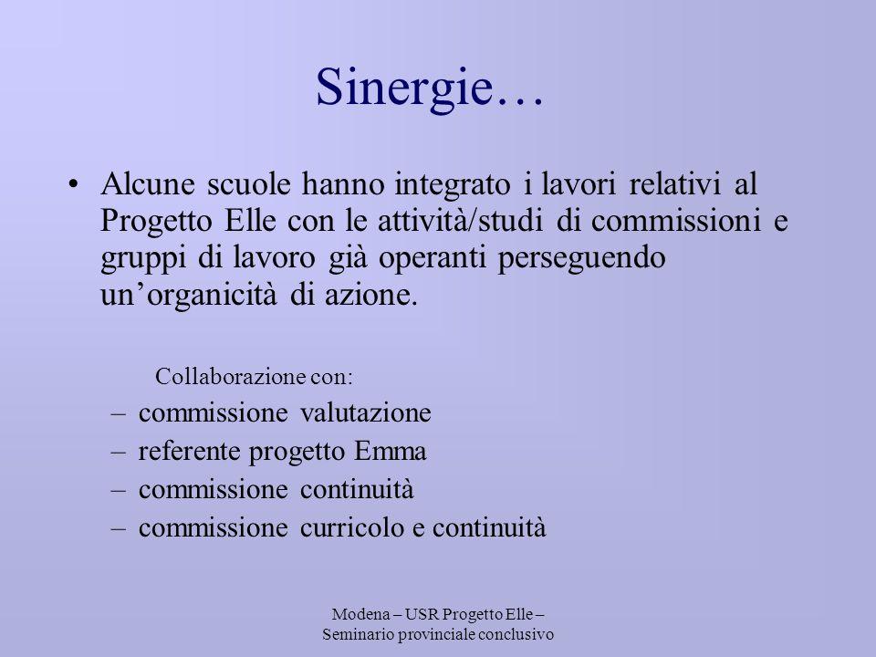 Modena – USR Progetto Elle – Seminario provinciale conclusivo Sinergie… Alcune scuole hanno integrato i lavori relativi al Progetto Elle con le attività/studi di commissioni e gruppi di lavoro già operanti perseguendo unorganicità di azione.