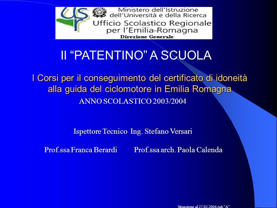 I Corsi per il conseguimento del certificato di idoneità alla guida del ciclomotore in Emilia Romagna Situazione al 27.02.2004-tab.A ANNO SCOLASTICO 2003/2004 Ispettore Tecnico Ing.