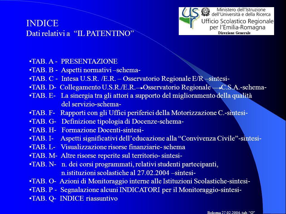 Bologna 27.02.2004- tab. Q TAB. A - PRESENTAZIONE TAB.