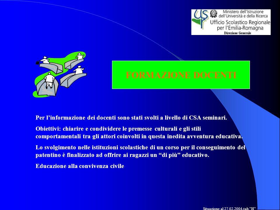 Per linformazione dei docenti sono stati svolti a livello di CSA seminari.
