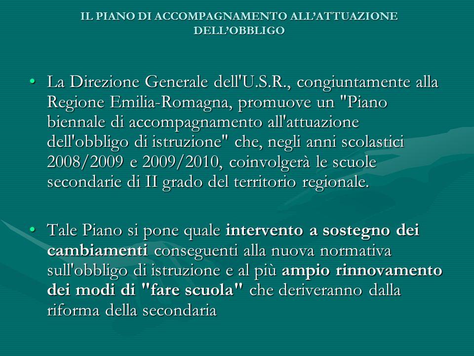 IL PIANO DI ACCOMPAGNAMENTO ALLATTUAZIONE DELLOBBLIGO La Direzione Generale dell U.S.R., congiuntamente alla Regione Emilia-Romagna, promuove un Piano biennale di accompagnamento all attuazione dell obbligo di istruzione che, negli anni scolastici 2008/2009 e 2009/2010, coinvolgerà le scuole secondarie di II grado del territorio regionale.La Direzione Generale dell U.S.R., congiuntamente alla Regione Emilia-Romagna, promuove un Piano biennale di accompagnamento all attuazione dell obbligo di istruzione che, negli anni scolastici 2008/2009 e 2009/2010, coinvolgerà le scuole secondarie di II grado del territorio regionale.