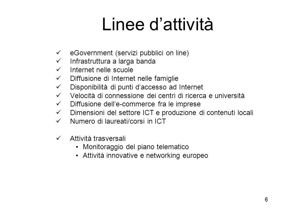 6 Linee dattività eGovernment (servizi pubblici on line) Infrastruttura a larga banda Internet nelle scuole Diffusione di Internet nelle famiglie Disp