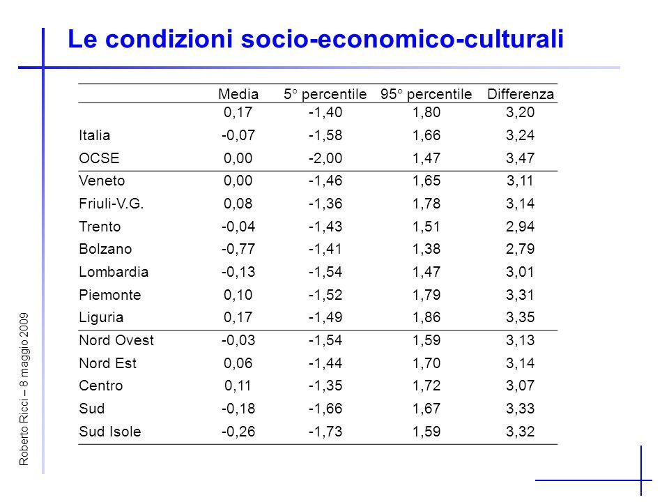 Le condizioni socio-economico-culturali Media5° percentile95° percentileDifferenza 0,17-1,401,803,20 Italia-0,07-1,581,663,24 OCSE0,00-2,001,473,47 Ve
