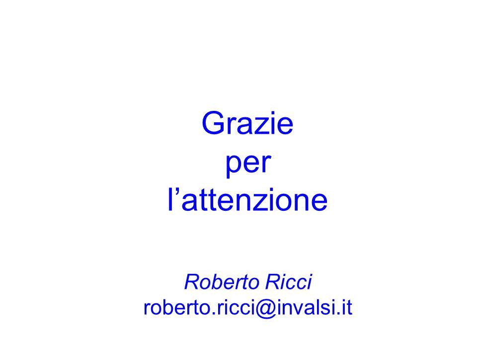 Grazie per lattenzione Roberto Ricci roberto.ricci@invalsi.it