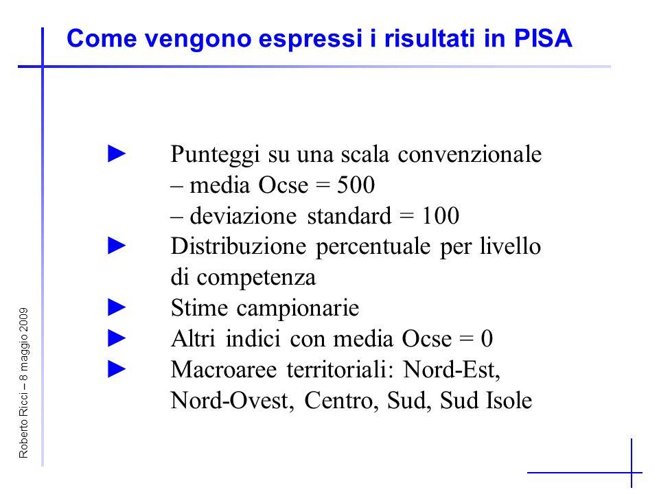 Come vengono espressi i risultati in PISA Punteggi su una scala convenzionale – media Ocse = 500 – deviazione standard = 100Distribuzione percentuale
