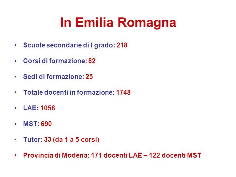 In Emilia Romagna Scuole secondarie di I grado: 218 Corsi di formazione: 82 Sedi di formazione: 25 Totale docenti in formazione: 1748 LAE: 1058 MST: 690 Tutor: 33 (da 1 a 5 corsi) Provincia di Modena: 171 docenti LAE – 122 docenti MST