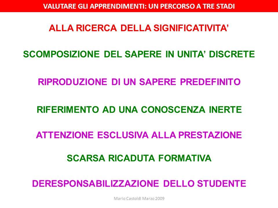 Mario Castoldi Marzo 2009 SIGNIFICATIVITA DEI COMPITI VALUTATIVI RESPONSABILIZZAZIONE DELLO STUDENTE INTEGRAZIONE PROCESSO/PRODOTTO SUPERAMENTO DEI CONFIN DISCIPLINARI 3° STADIO: LA VALUTAZIONE AUTENTICA VALENZA METACOGNITIVA DELLA VALUTAZIONE Si tratta di accertare non ciò che lo studente sa, ma ciò che sa fare con ciò che sa.