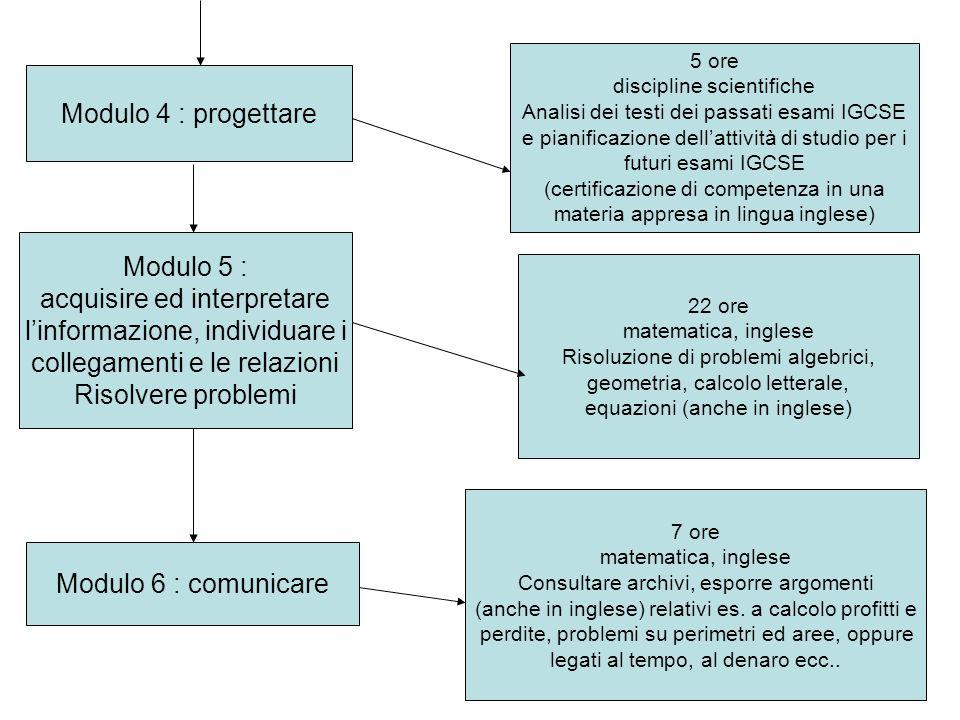 Modulo 4 : progettare 5 ore discipline scientifiche Analisi dei testi dei passati esami IGCSE e pianificazione dellattività di studio per i futuri esa