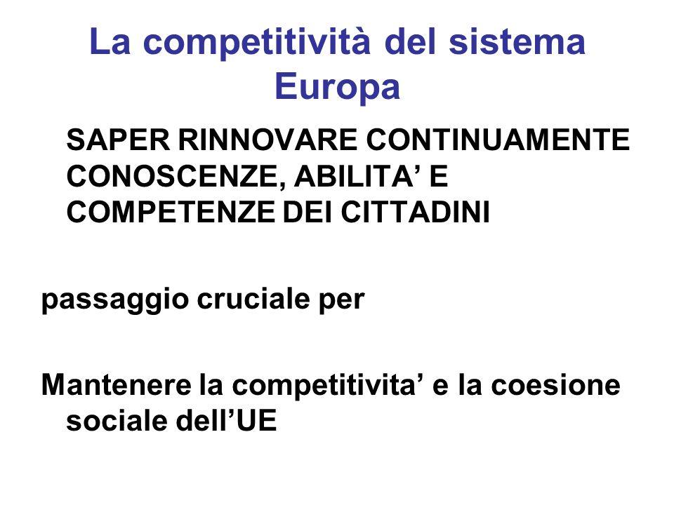La competitività del sistema Europa SAPER RINNOVARE CONTINUAMENTE CONOSCENZE, ABILITA E COMPETENZE DEI CITTADINI passaggio cruciale per Mantenere la c