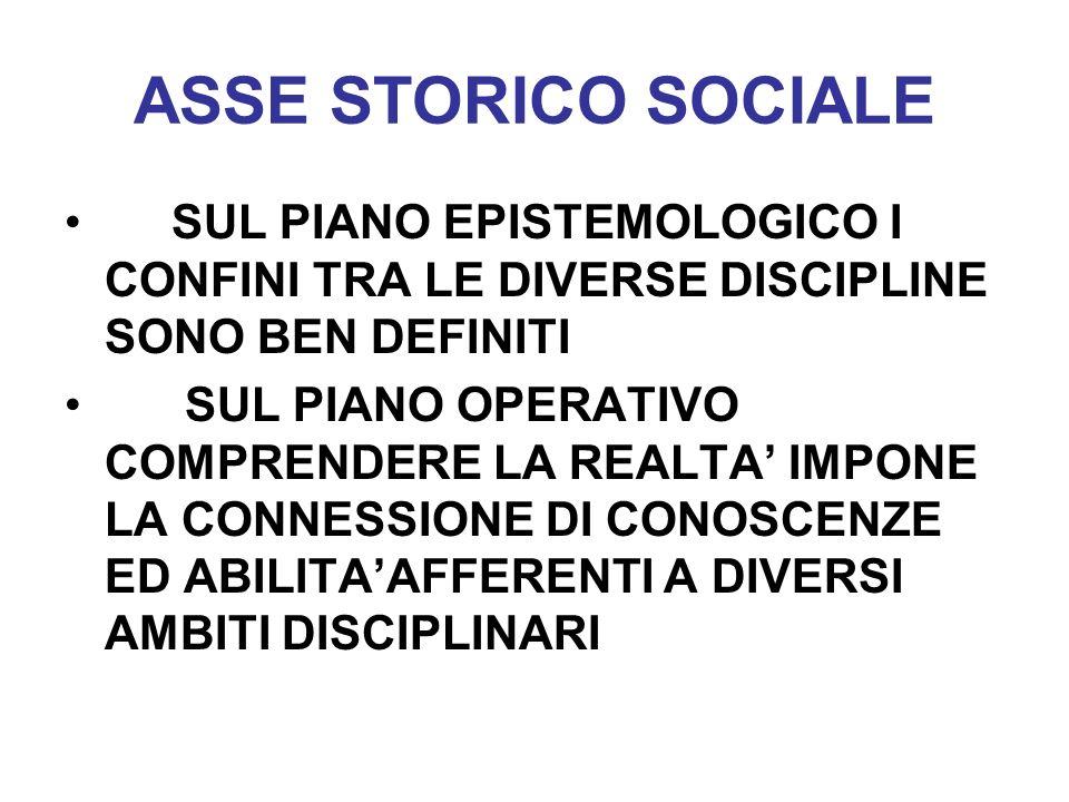 ASSE STORICO SOCIALE SUL PIANO EPISTEMOLOGICO I CONFINI TRA LE DIVERSE DISCIPLINE SONO BEN DEFINITI SUL PIANO OPERATIVO COMPRENDERE LA REALTA IMPONE L