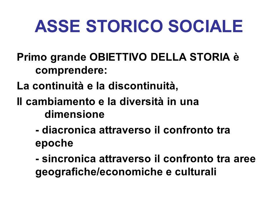 ASSE STORICO SOCIALE Primo grande OBIETTIVO DELLA STORIA è comprendere: La continuità e la discontinuità, Il cambiamento e la diversità in una dimensi
