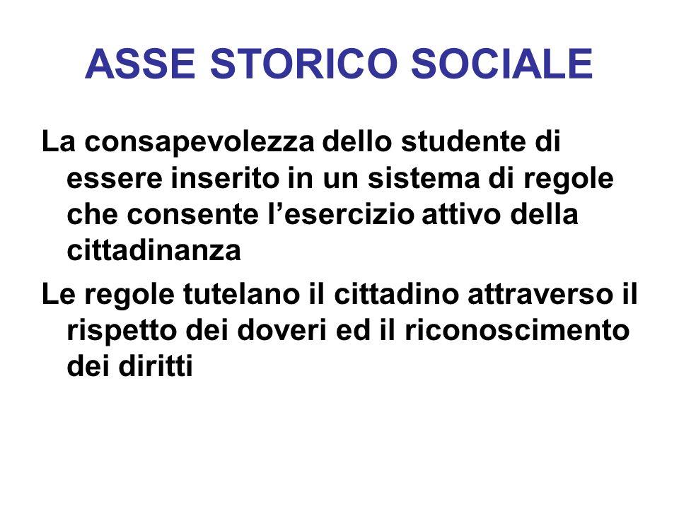 ASSE STORICO SOCIALE La consapevolezza dello studente di essere inserito in un sistema di regole che consente lesercizio attivo della cittadinanza Le