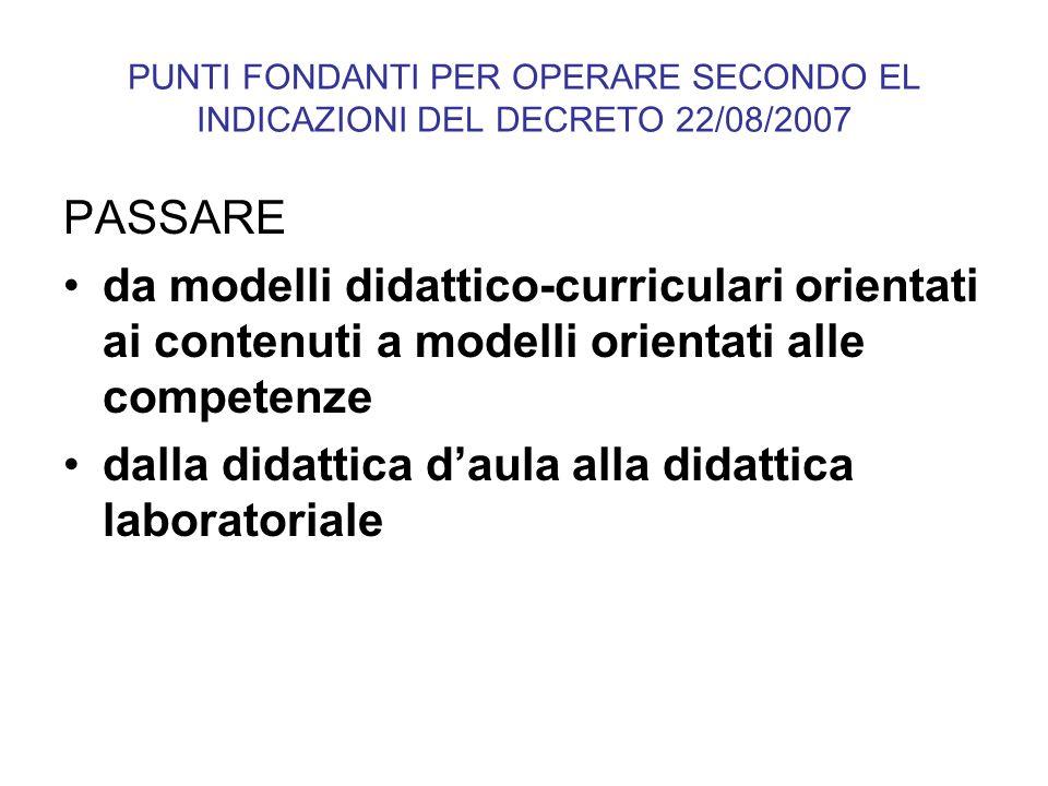 PUNTI FONDANTI PER OPERARE SECONDO EL INDICAZIONI DEL DECRETO 22/08/2007 PASSARE da modelli didattico-curriculari orientati ai contenuti a modelli ori