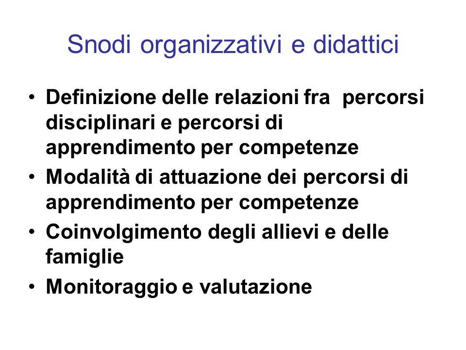 Snodi organizzativi e didattici Definizione delle relazioni fra percorsi disciplinari e percorsi di apprendimento per competenze Modalità di attuazion