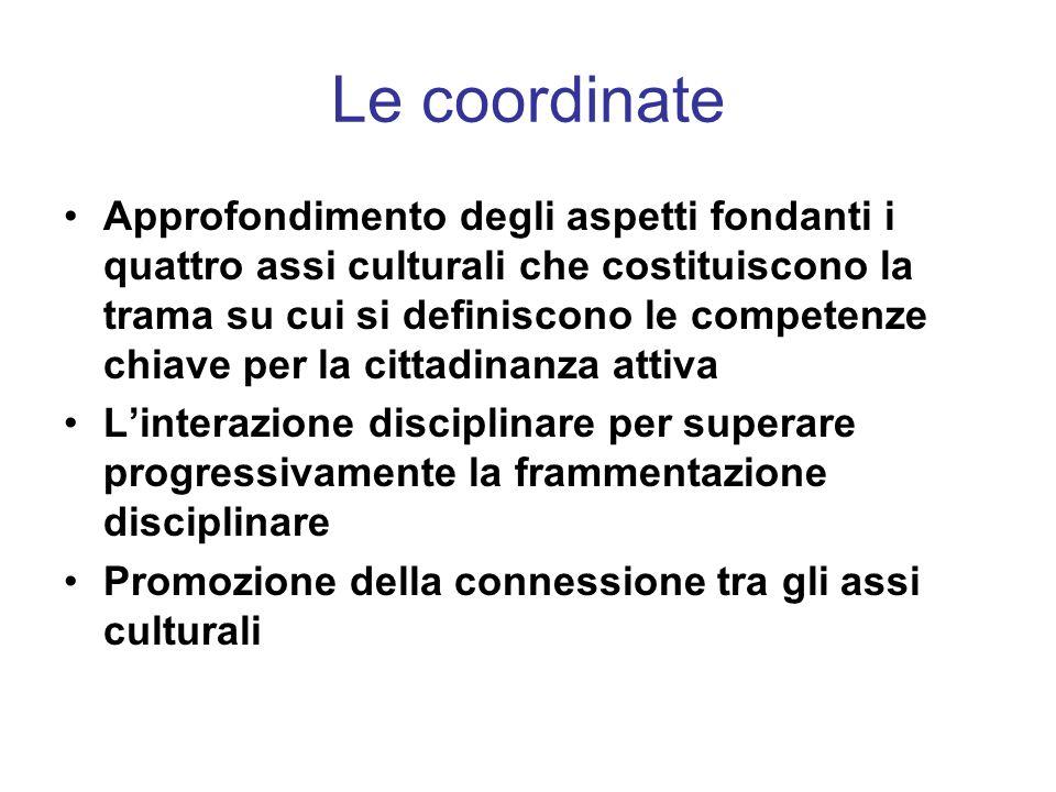 Le coordinate Approfondimento degli aspetti fondanti i quattro assi culturali che costituiscono la trama su cui si definiscono le competenze chiave pe