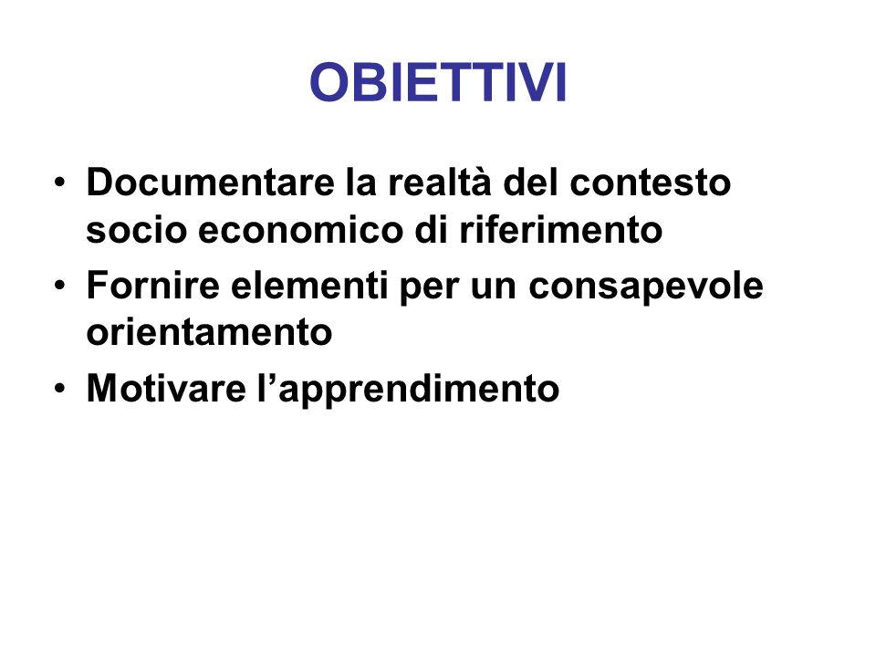 OBIETTIVI Documentare la realtà del contesto socio economico di riferimento Fornire elementi per un consapevole orientamento Motivare lapprendimento
