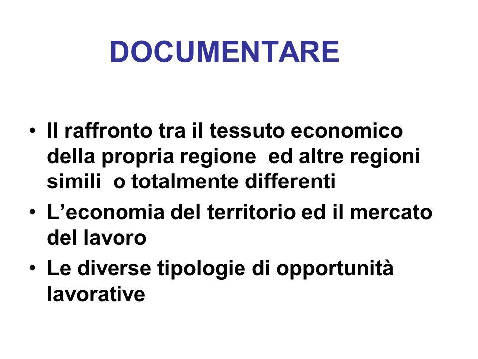 DOCUMENTARE Il raffronto tra il tessuto economico della propria regione ed altre regioni simili o totalmente differenti Leconomia del territorio ed il