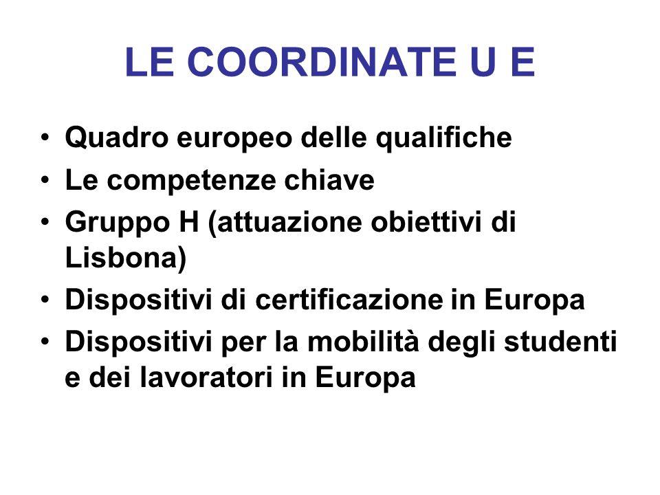 LE COORDINATE U E Quadro europeo delle qualifiche Le competenze chiave Gruppo H (attuazione obiettivi di Lisbona) Dispositivi di certificazione in Eur