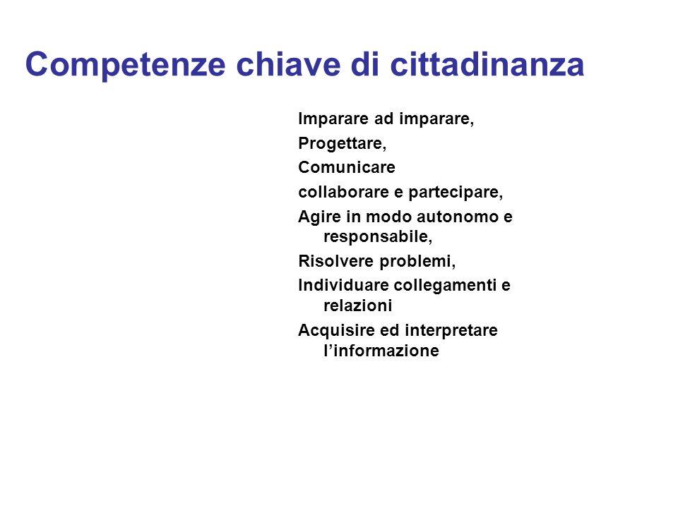 Competenze chiave di cittadinanza Imparare ad imparare, Progettare, Comunicare collaborare e partecipare, Agire in modo autonomo e responsabile, Risol