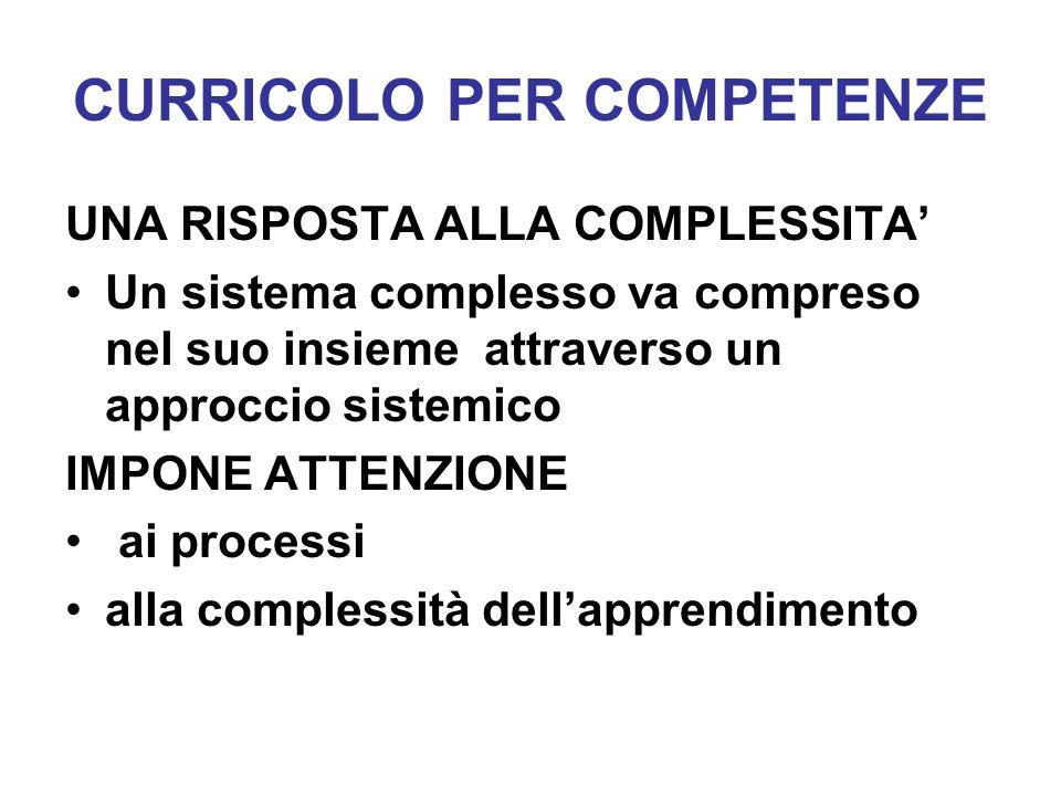 CURRICOLO PER COMPETENZE UNA RISPOSTA ALLA COMPLESSITA Un sistema complesso va compreso nel suo insieme attraverso un approccio sistemico IMPONE ATTEN
