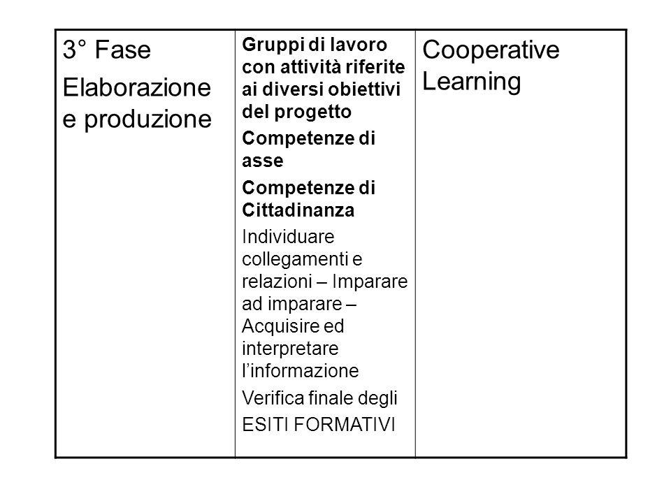 3° Fase Elaborazione e produzione Gruppi di lavoro con attività riferite ai diversi obiettivi del progetto Competenze di asse Competenze di Cittadinan