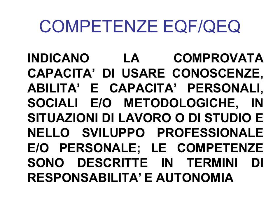 COMPETENZE EQF/QEQ INDICANO LA COMPROVATA CAPACITA DI USARE CONOSCENZE, ABILITA E CAPACITA PERSONALI, SOCIALI E/O METODOLOGICHE, IN SITUAZIONI DI LAVO