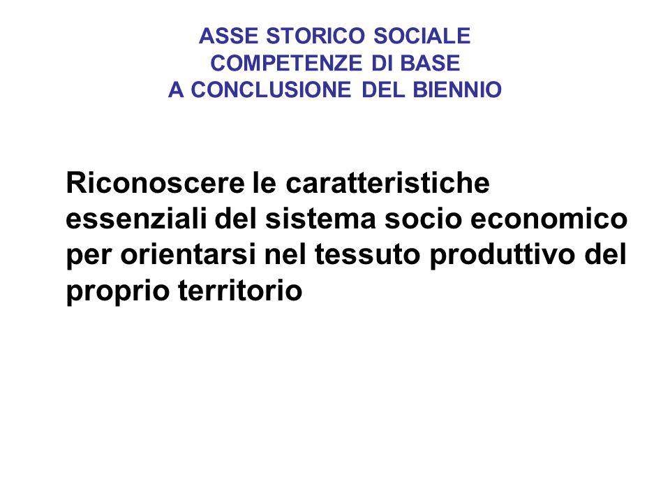 ASSE STORICO SOCIALE COMPETENZE DI BASE A CONCLUSIONE DEL BIENNIO Riconoscere le caratteristiche essenziali del sistema socio economico per orientarsi