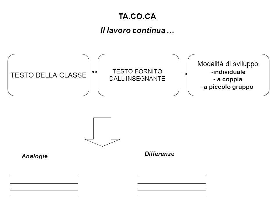 TA.CO.CA Il lavoro continua … TESTO DELLA CLASSE TESTO FORNITO DALLINSEGNANTE Modalità di sviluppo : -individuale - a coppia -a piccolo gruppo Analogi