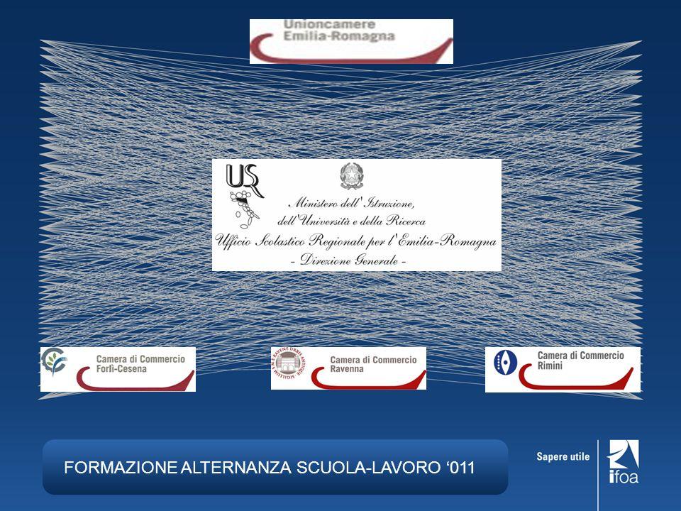Formazione Alternanza S-L 011 MODULO 1.L ALTERNANZA SCUOLA – LAVORO NEL NUOVO ASSETTO DELLA SCUOLA SECONDARIA DI SECONDO GRADO RAGGRUP- PAMENTO TERRITORI DATAORARIOSEDERELATORE BO-FE 18/04/2011 15-18 CCIAA – BOLOGNA – Palazzo degli Affari GIOVANNI SEDIOLI MO-RE 18/04/2011 15-18 CCIAA - MODENAROSSELLA MENGUCCI PR-PC 28/04/2011 15-18 ISII MARCONI PIACENZAGIOVANNI SEDIOLI FC-RA-RN 28/04/2011 15-18 UNIVERSITA CESENA – FACOLTA PSICOLOGIA ROSSELLA MENGUCCI