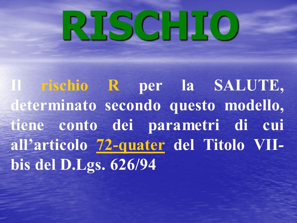 Il rischio R per la SALUTE, determinato secondo questo modello, tiene conto dei parametri di cui allarticolo 72-quater del Titolo VII- bis del D.Lgs.