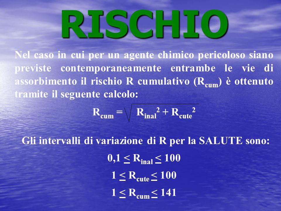 RISCHIO Nel caso in cui per un agente chimico pericoloso siano previste contemporaneamente entrambe le vie di assorbimento il rischio R cumulativo (R