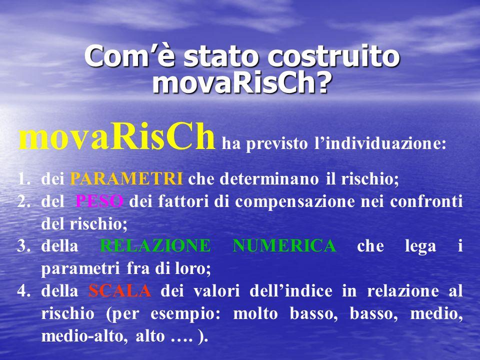 movaRisCh ha previsto lindividuazione: 1. 1.dei PARAMETRI che determinano il rischio; 2. 2.del PESO dei fattori di compensazione nei confronti del ris