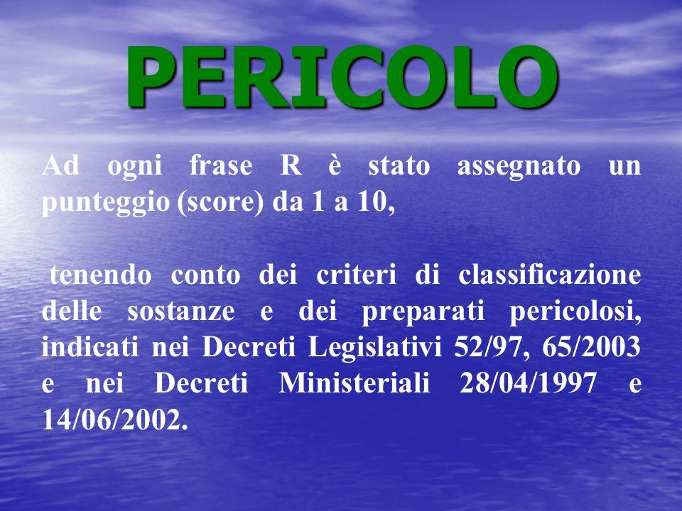 PERICOLO Ad ogni frase R è stato assegnato un punteggio (score) da 1 a 10, tenendo conto dei criteri di classificazione delle sostanze e dei preparati
